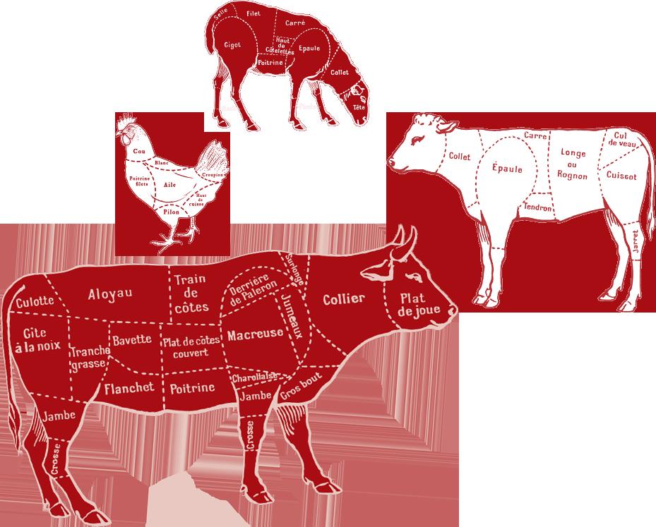 Colis de viande et autres services